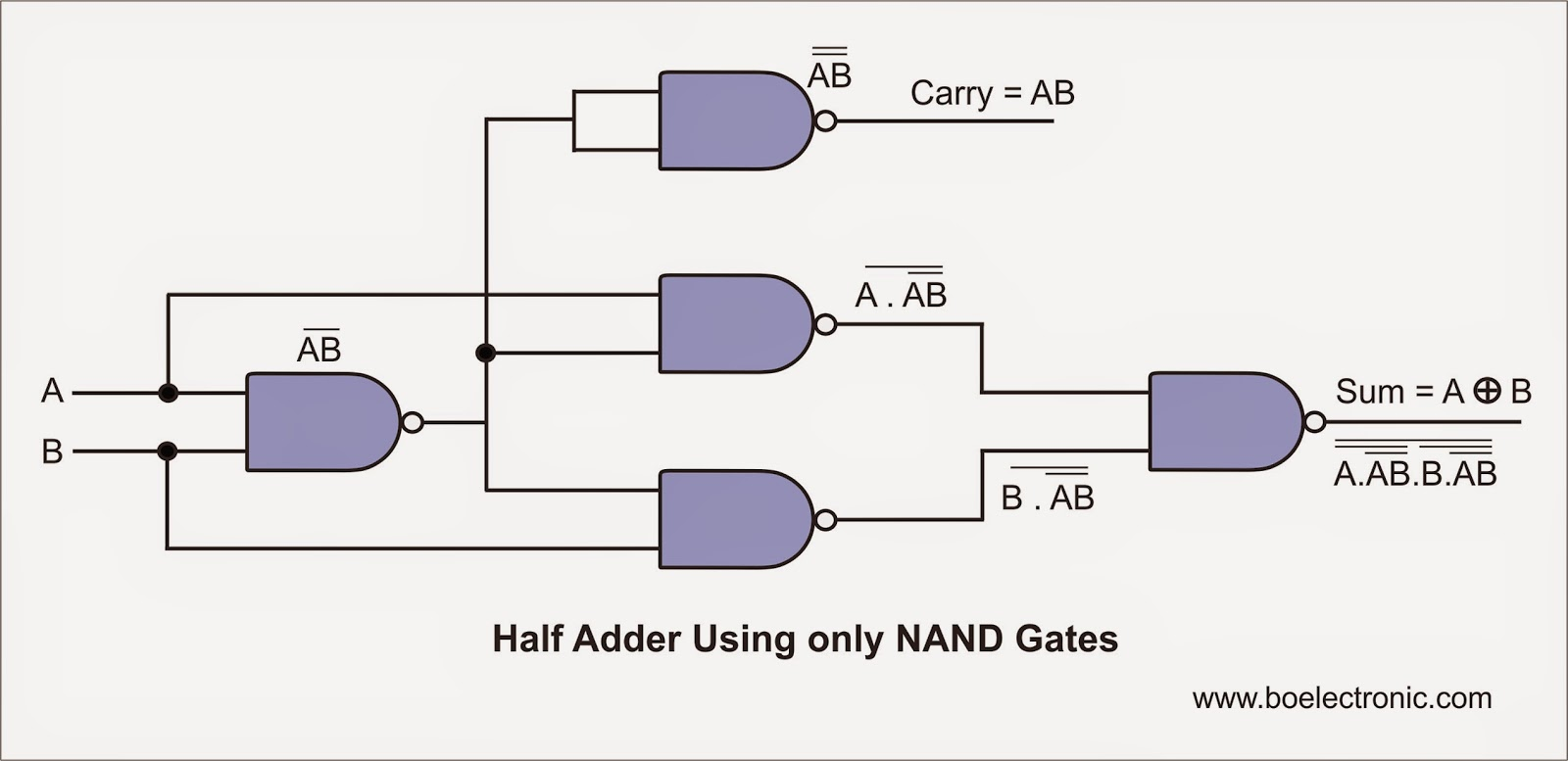 hight resolution of half adder circuit using cmos photo 17