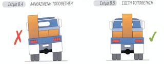 Ασφάλεια στις µεταφορές Φορτίων:Συμβουλές που πρέπει να γνωρίζουν όσοι κουβαλούν μελίσσια