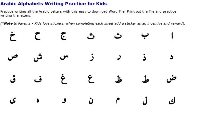 Islamic Friends Circle (IFC): Arbic Letters