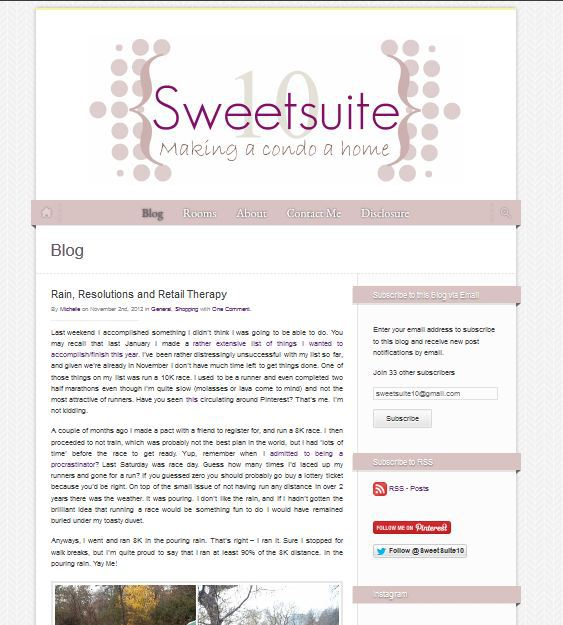 Old sweetsuite10 blog post look