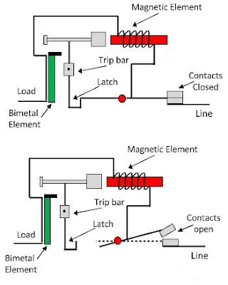 Miniature Circuit Breaker Wiring Diagram together with Open Or Short Circuit Condition besides Open Or Short Circuit Condition also 216558 likewise Light Curtain Electrical Symbol. on mccb mcb wiring diagram