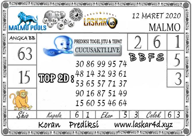 Prediksi Togel MALMO LASKAR4D 12 MARET 2020