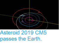 http://sciencythoughts.blogspot.com/2019/02/asteroids-2019-cm5-passes-earth.html
