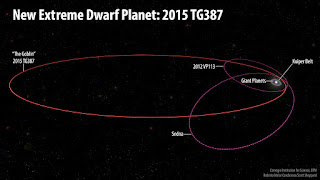 "Planet named ""Goblin"" found in the outer fringes of the solar system."