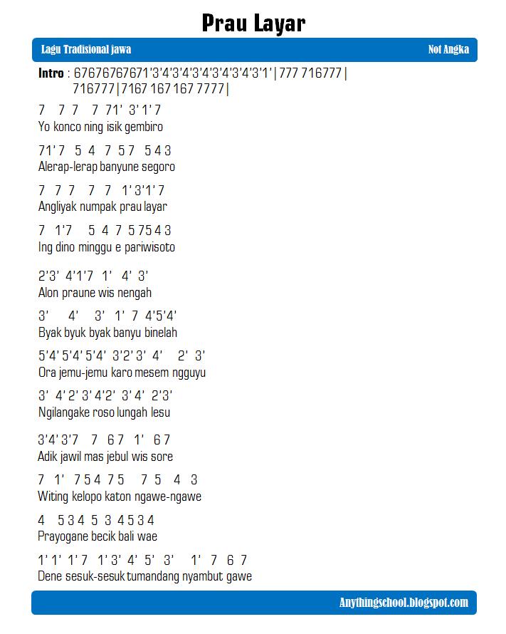 Lirik Perahu Layar : lirik, perahu, layar, Angka, Layar, Kenthongan, Lirik, Terjemahan, Anythings, School