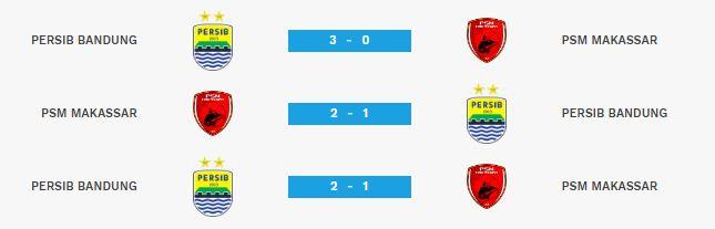 Head to Head PSM vs Persib