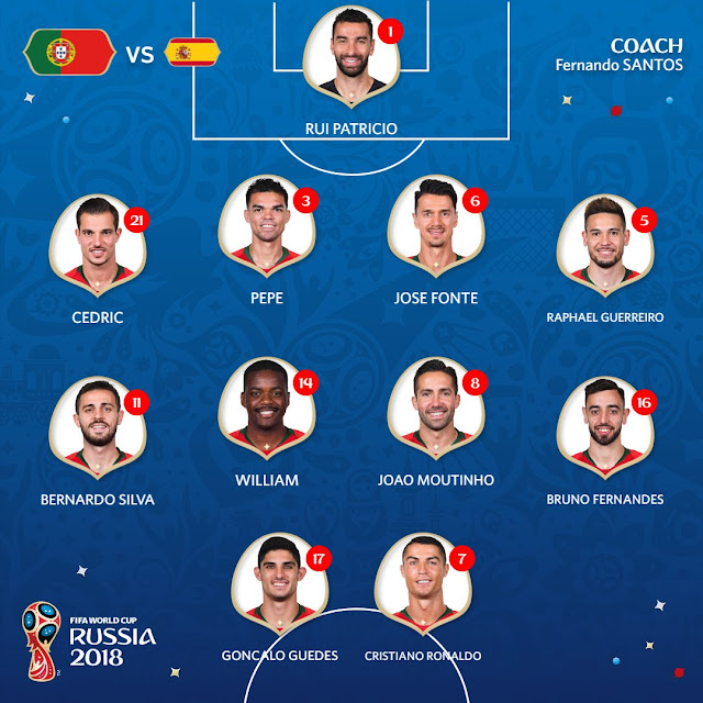 Portugal formation russia 2018 world cup