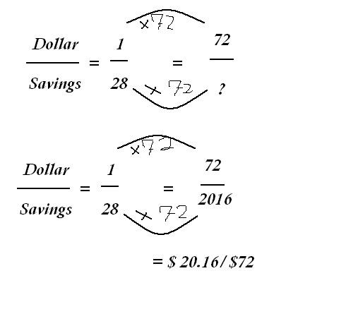 873 Math Blog (2012): Meyar's Proportion Post