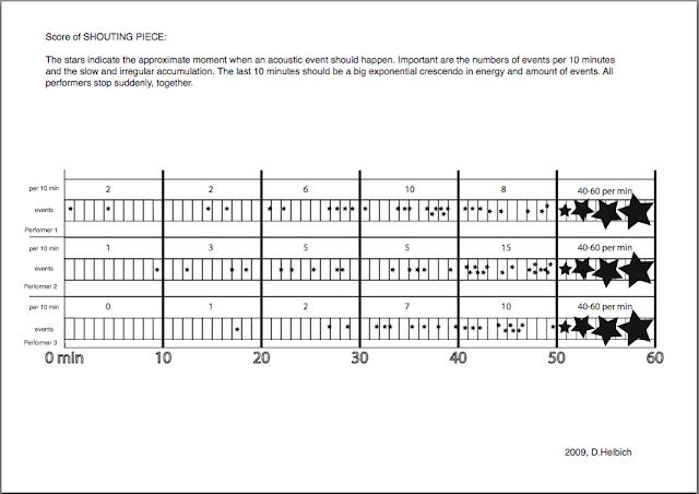 PDF of score
