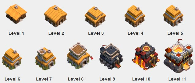 Town hall level 11