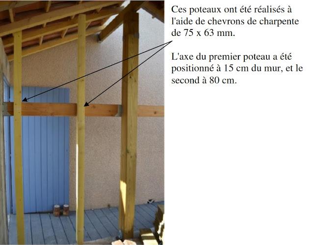 ecm renovation bar d 39 ete habillage ext rieur. Black Bedroom Furniture Sets. Home Design Ideas