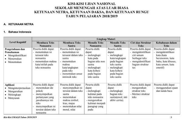 dalam format PDF yang bisa di Unduh Gratis lengkap Mata Pelajaran Bahasa Indonesia Kisi Kisi UN (UNBK-UNKP) SMALB 2019 Lengkap Semua Mata Pelajaran