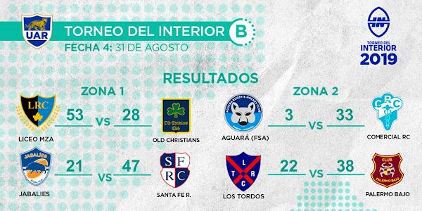 Resultados de la 4º fecha del Torneo del Interior B