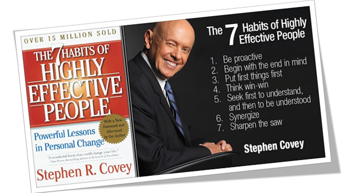 The 7 habits of highly effective people | book by stephen r. Covey.