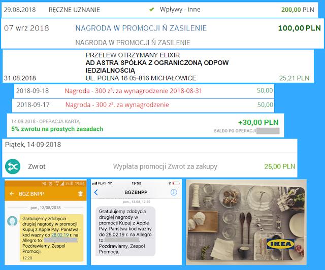 Moje zarabianie na bankach - podsumowanie rekordowego miesiąca