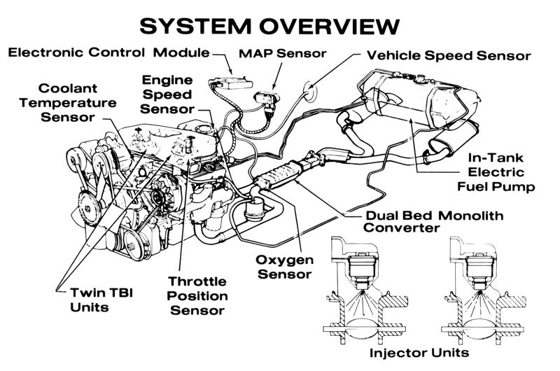 1995 chevy pickup engine diagram