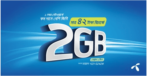 GP 2018 New Internet Offer 2GB Data Volume at TK42