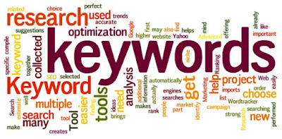 How to Research a Keyword To Rank on Google Fast