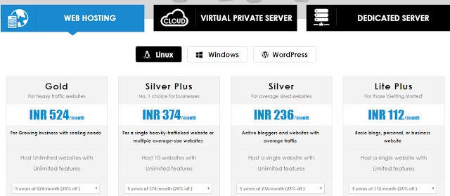 Top 5 Best Rated VPS Hosting Provider in India- 2016