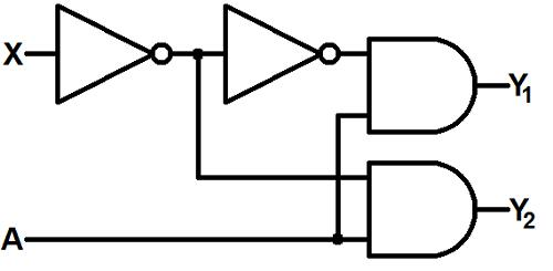 inverters pins 14 and 7 provide power for all six logic gates