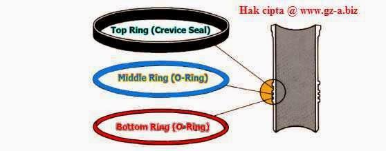 Cylinder Liner Seal Ring