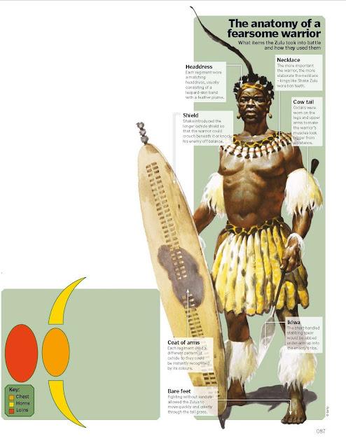 Secrets of the Zulu warriors
