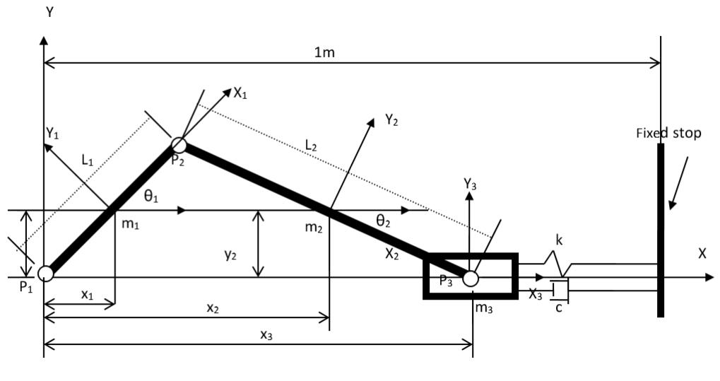 slider-crank mechanism