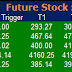Most active future and option calls ( Pre Market Tips ) for 08 August 2017