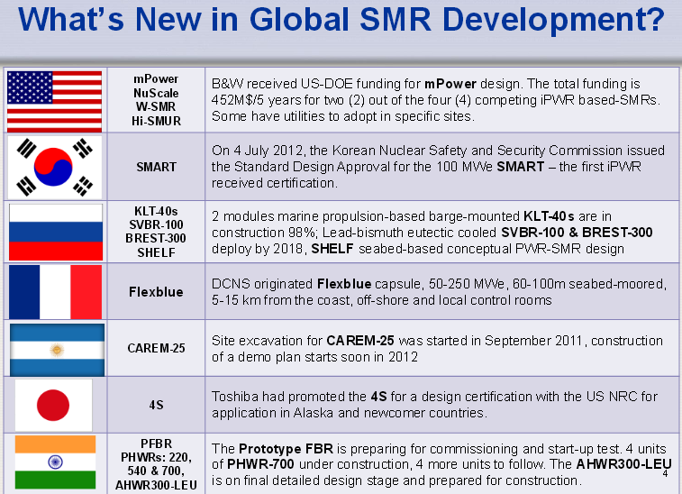 Prospects and Issues for SMRs Deployment – NextBigFuture com