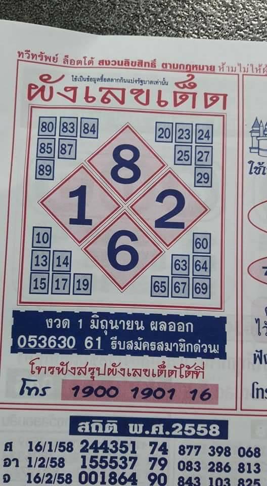 Thai Lottery Home