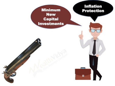 Double barrelled gun and investor stating the two essential requirements of an an investment