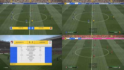 PES 2019 Scoreboard BBC Sport by Spursfan18