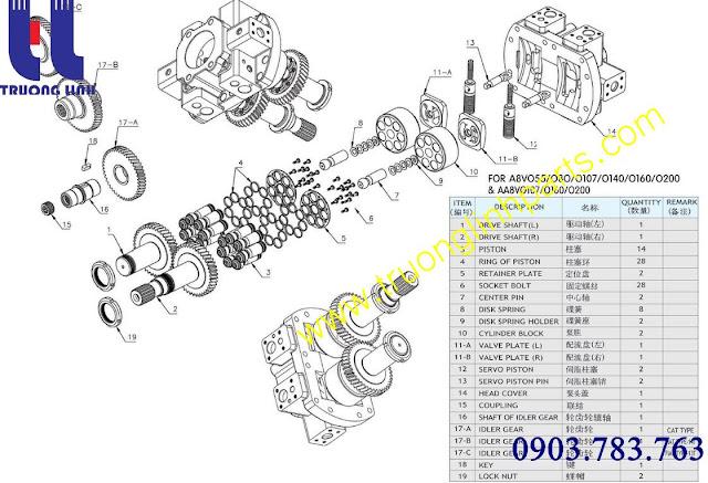 Cung cấp phụ kiện ruột bơm A8VO107 cho xe đào S200W-3/ CAT320B.