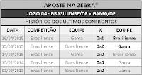 LOTECA 691 - HISTÓRICO JOGO 04
