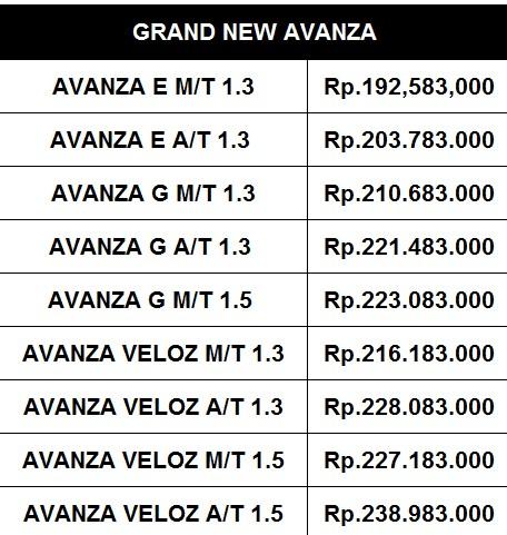 harga grand new avanza surabaya kelebihan 2018 toyota e desember 2016 kertajaya mobil maka daeri itu kami ingin memberi informasi kepada anda tentang berikut ini harganya