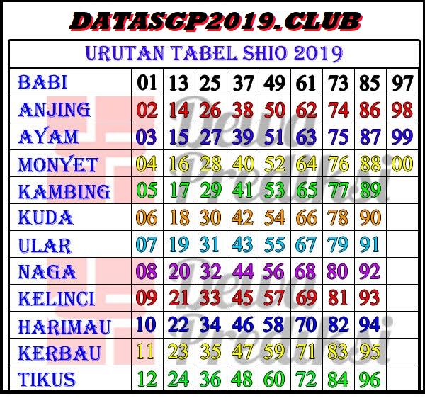 Tabel Shio 2019 » Data Sgp 2019