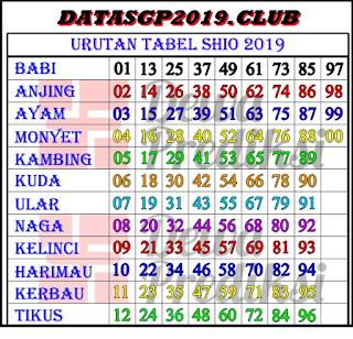 data prize sgp