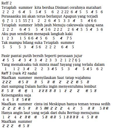 Not Angka Pianika Lagu JKT48 Gomen ne Summer