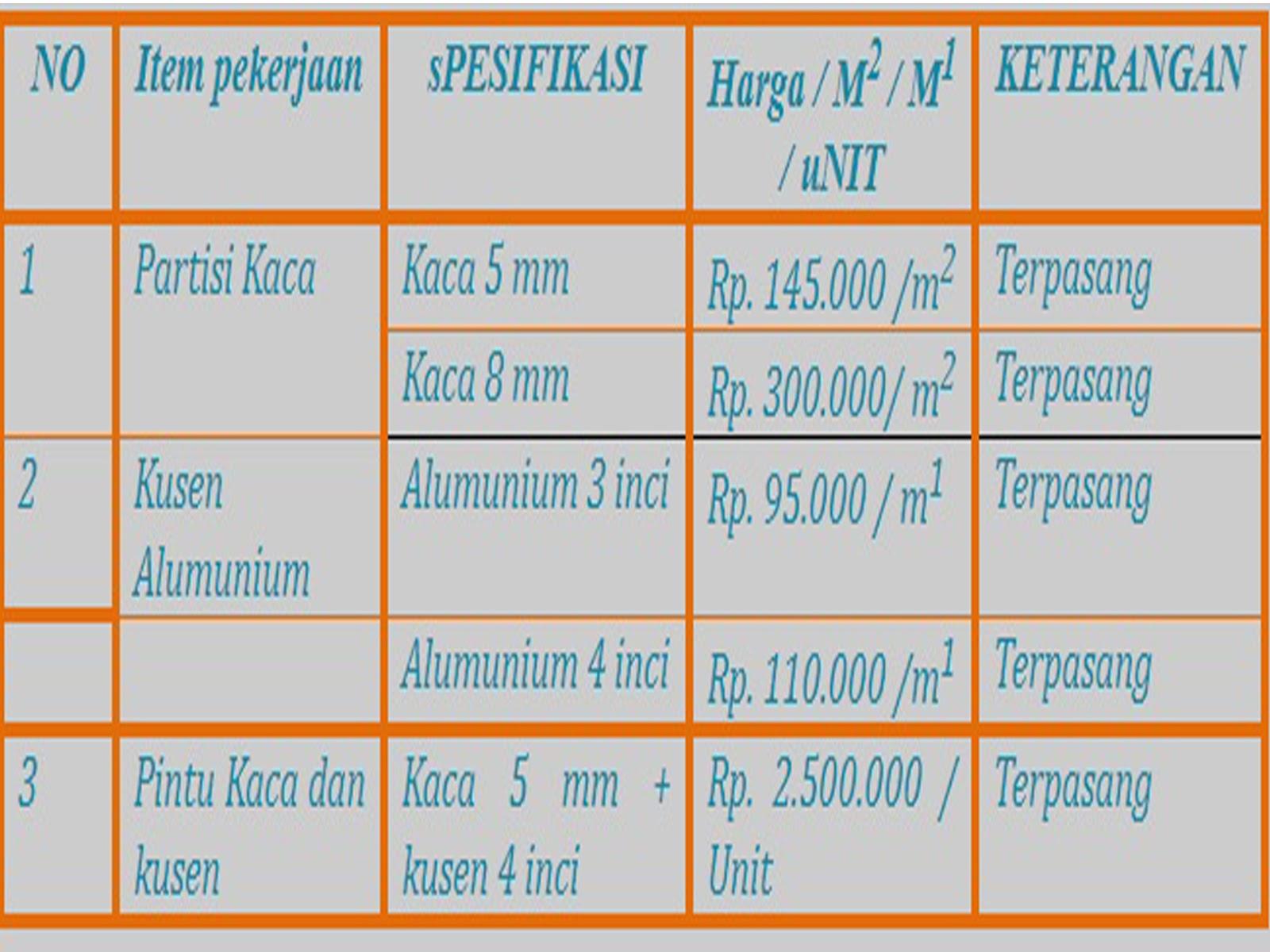 Harga Pasang Plafon Partisi List Gypsum Baja Ringan