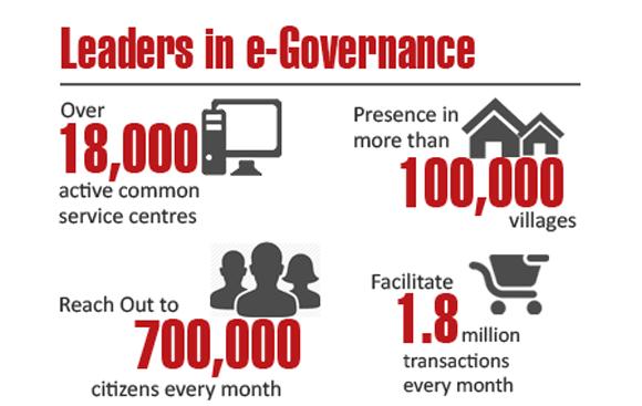 smart+governance