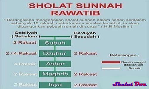 Doa Sholat Magrib