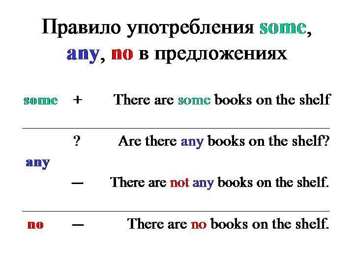 Some any правило таблица