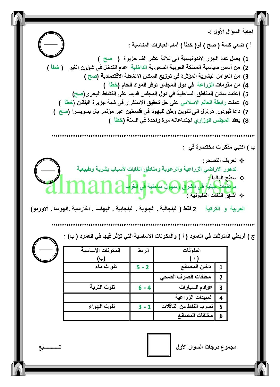 اسئلة اختبار نهائي مع نموذج الحل الصف الثاني المتوسط اجتماعيات الفصل الثاني المناهج السعودية