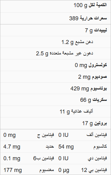 oats calories
