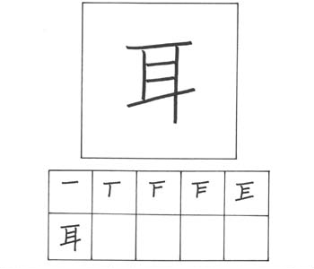 kanji telinga