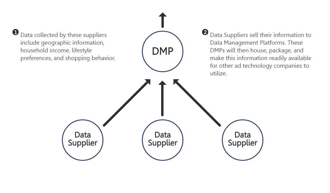 data-supplier