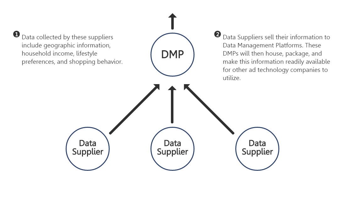 data-supplier