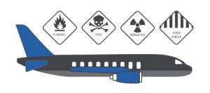 Dangerous goods, barang yang dilarang dalam pengiriman paket.
