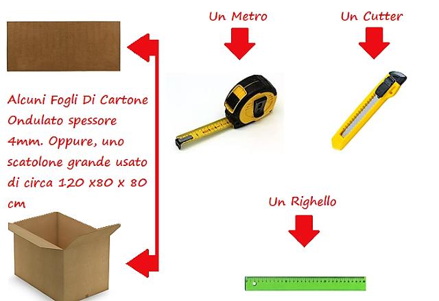 occorrente-per-realizzare-separatori-di-cartone-per-cassetti-fai-da-te