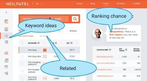 Neil patel keyword tool